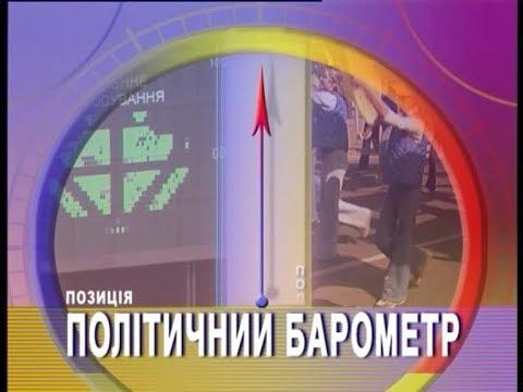 Телеканал Новий Чернігів: Батьківщина | Політбарометр