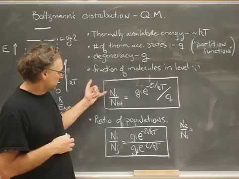 Boltzmann statistics for quantum mechanical systems