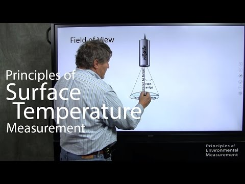Principles Of Surface Temperature Measurement