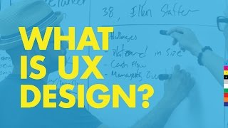 What is UX Design? Defining User Experience Design & Explaining the Process thumbnail
