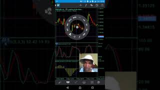 Forex strategy on mobile.. 80% accurate