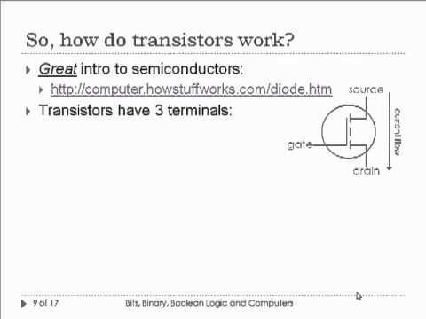 Bits, Binary, Boolean Logic and Computers