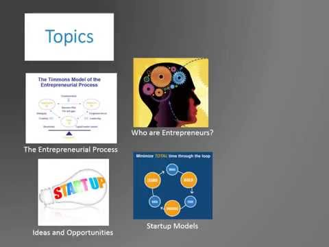 Introduction MGMT 621 - Entrepreneurship and New Ventures