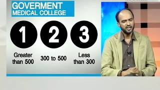 NEETPrep on NDTV: NEET 2018 Expected Cutoff & Other Options for PCB Students