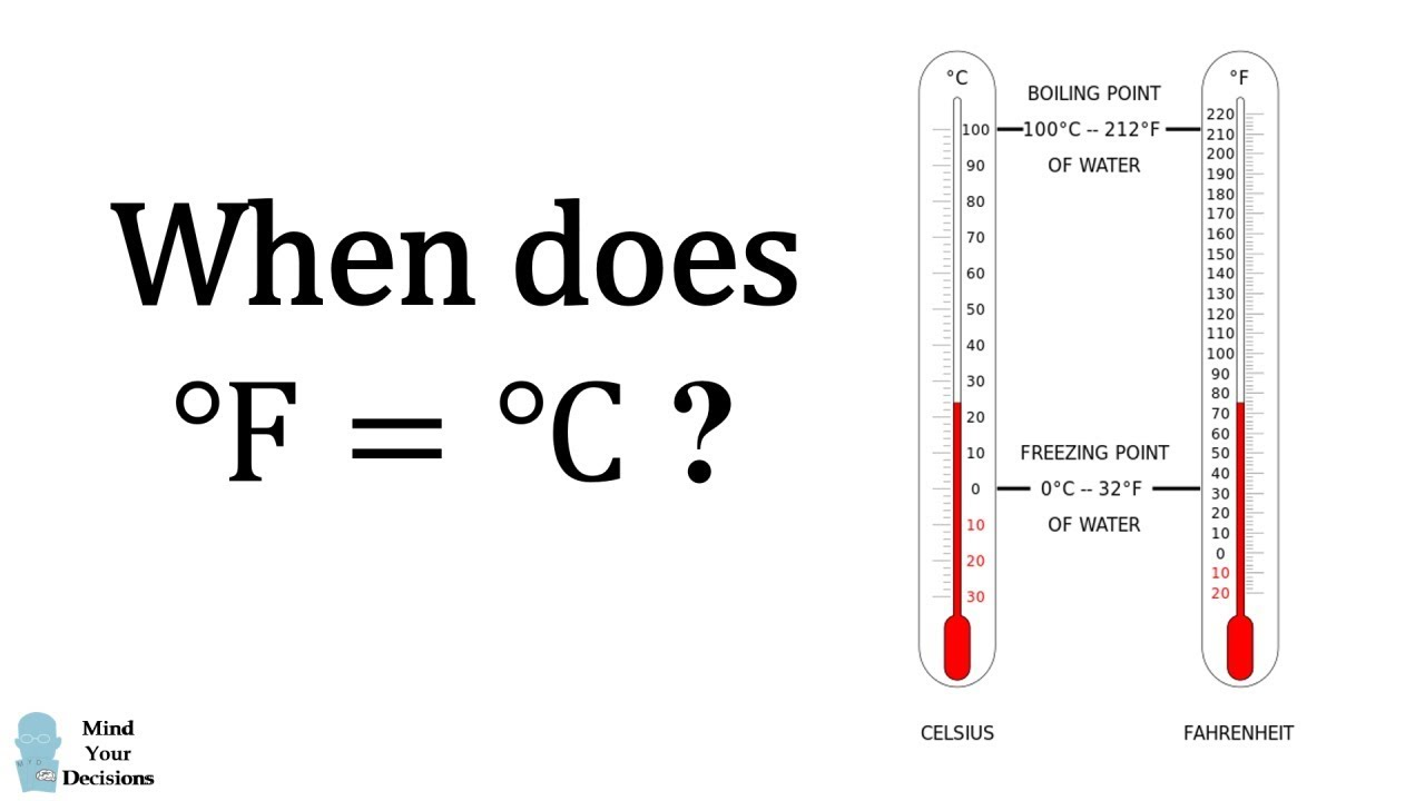 when does fahrenheit   celsius