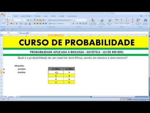 Curso de Estatística R Primeiro 1 segundo 2 terceiro quartis Dados não agrupados Programa Software R de YouTube · Duração:  3 minutos 5 segundos