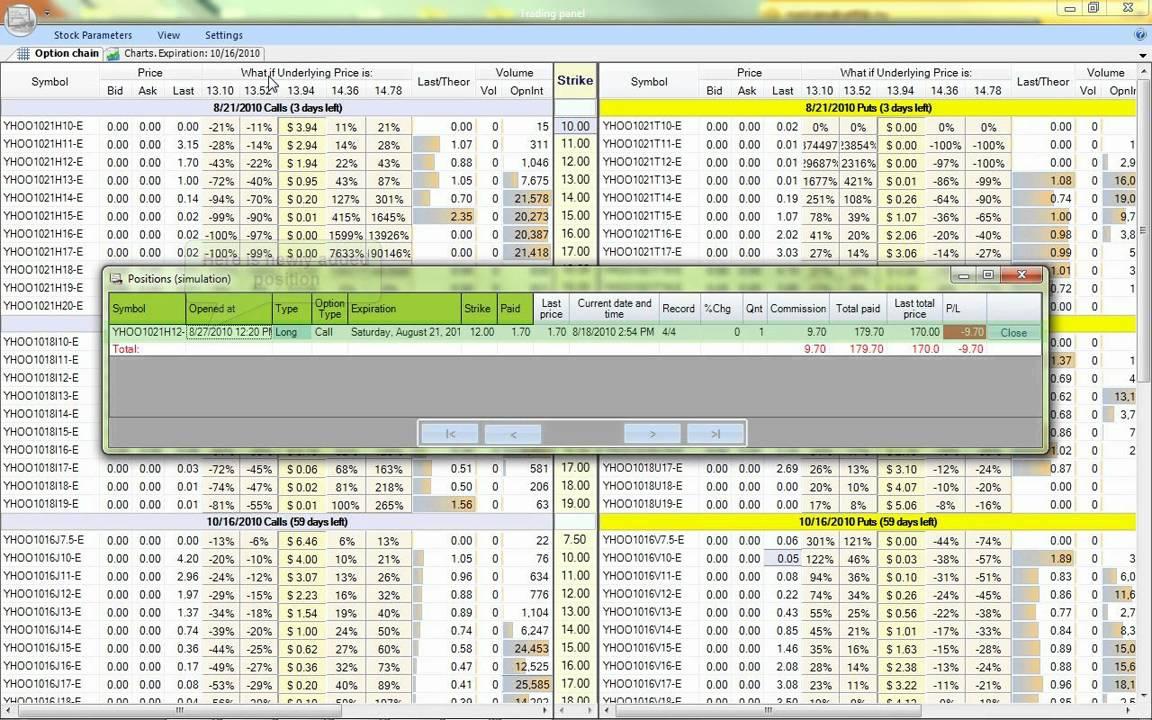 Visual options strategies analyzer
