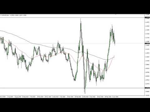EUR/USD And GBP/USD Forecast June 19, 2020