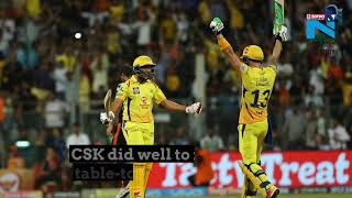 CSK WIN QUALIFIER