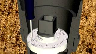 Valve Position Indicator Animation for Square Extension Stem