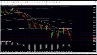 Forex Trading Analysis | Strategies 1st June 2015