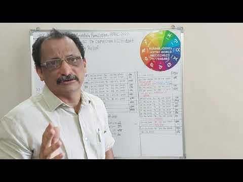 Capricorn/ मकर - Lagna Prediction For April  2020 By Kumar Joshi