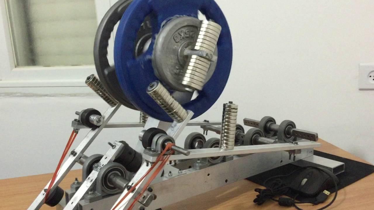 magnet perpetual motion machine
