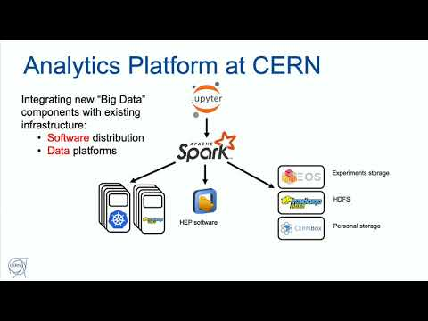 Deep Learning Pipelines for High Energy Physics using Apache Spark with Distributed Keras