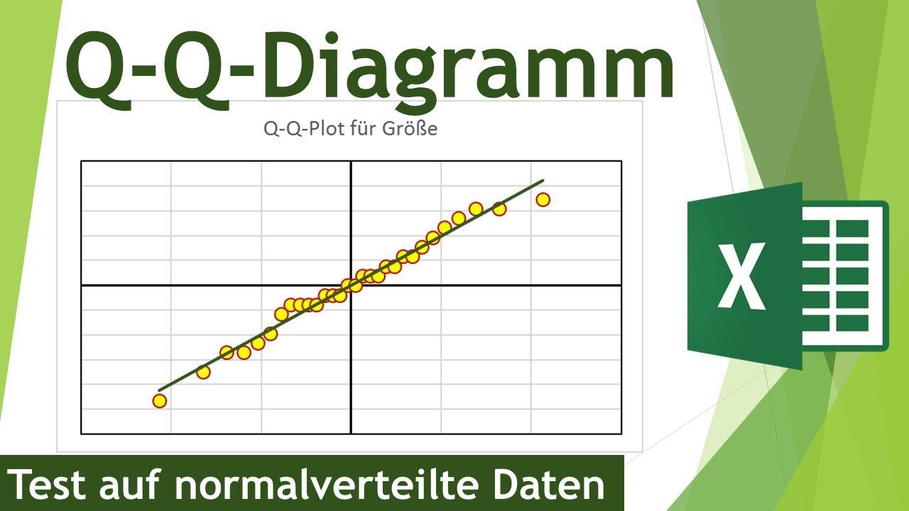 Q Q Diagramm in Excel   Test auf Normalverteilung der Daten   Daten  visualisieren in Excel 20
