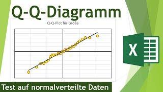 Graphique Q-Q dans Excel Test de distribution Normale des Données, de visualiser des Données dans Excel (22)