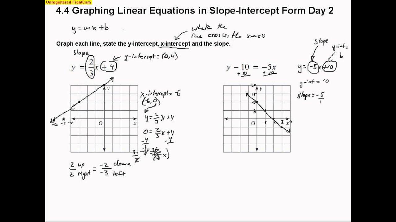 Graphing Equations In Slope Intercept Form Worksheet ...