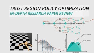 TRPO (Trust Region Policy Optimization) : In depth  Research Paper Review