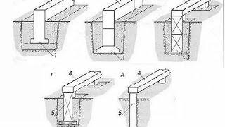 Установка забора. Как правильно бетонировать столбики.(, 2016-12-20T07:53:10.000Z)