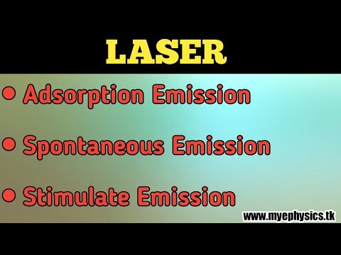 INTRODUCTION OF LASER