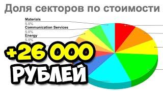 Обзор портфеля акций от 06.05.2021 || Пополнил баланс на 26000 руб  и купил акции 6 компаний США