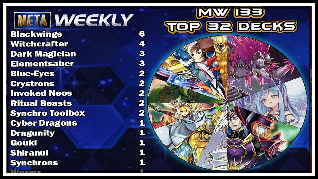 Meta Weekly 133! First Post Banlist! [Yu-Gi-Oh! Duel Links]