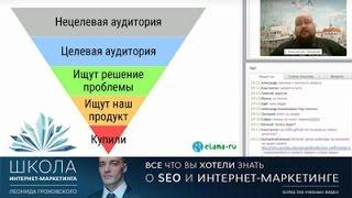 ЛайнБро - скрипт продажи рекламы с сайта