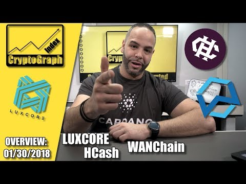 LuxCore LUX HCash HSR And WANchain Overview