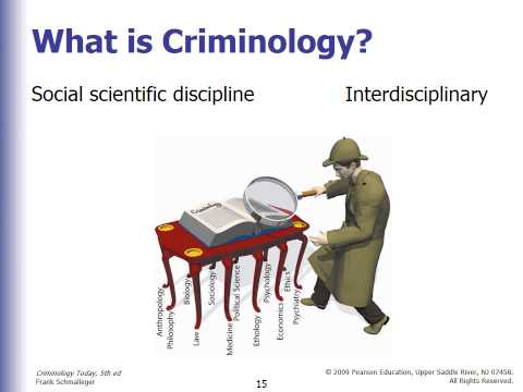 Criminology Chapter 1