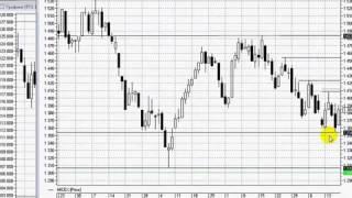 Смотреть  - Технический Анализ Финансовых Рынков(, 2015-05-19T12:23:48.000Z)