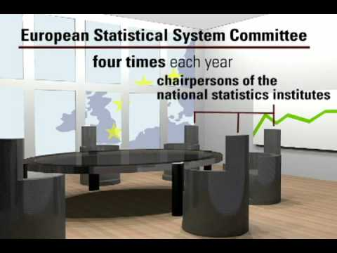 The European Statistical System (EES)