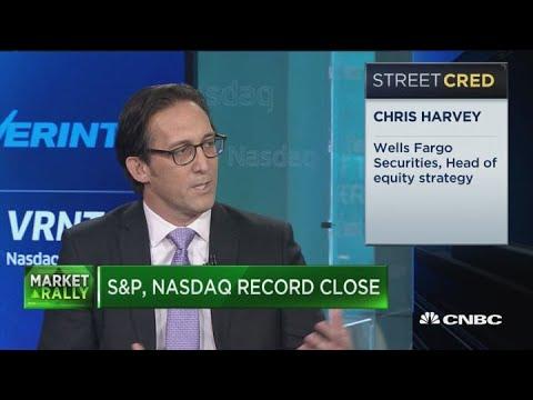 Wells Fargo Securities' Chris Harvey weighs in on impact of coronavirus