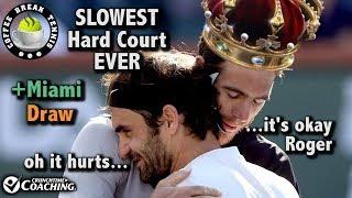 Federer STUNNED, Miami Re-Match? IW Slower than Clay? | Coffee Break Tennis