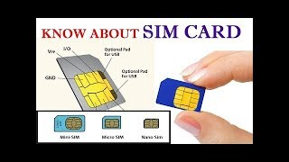 Know about SIM card | SIM used in Mobile phone