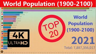 Top 20 Populated Countries Of World 1900-2100 India,China,US