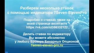 авторский индикатор 7SevenElevenPro