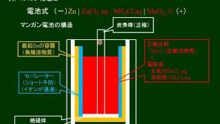 マンガン電池の仕組みについての解説です。