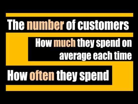 Increase your bottom line profit with the 3 key growth drivers