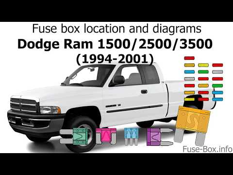 Fuse Box Location And Diagrams: Dodge Ram (1994-2001)