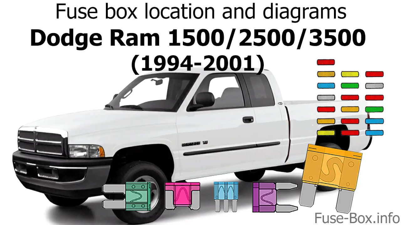 2012 ram 2500 fuse box fuse box location and diagrams dodge ram  1994 2001  youtube  fuse box location and diagrams dodge