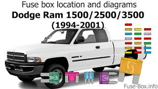 Fuse box location and diagrams: Dodge Ram (1994-2001) - YouTubeYouTube