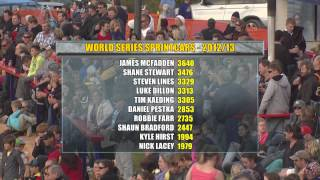 World of Speedway - 2012/13 Season - February 28, 2013