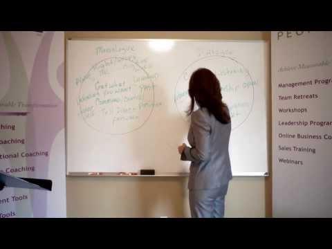 Effective Communication Skills, Monologue vs Dialogue,Coaching Skills