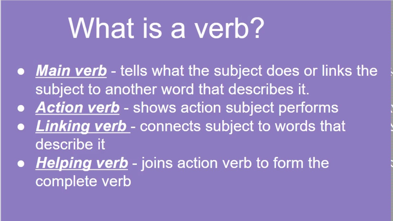 85r4 Subject Verb Agreement Youtube