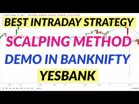 Scalping Method | Best Intraday Strategy|BANKNIFTY|How ToEarn Profit|Nifty|Yesbank|Zerodha|Tamil|CTA