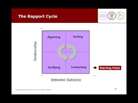 The Dynamics of Rapport: Using Neurolinguistics to Improve Communication | HRDQ-U