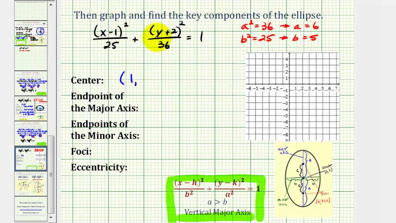 Ex write the general equation of an ellipse in standard form and ex write the general equation of an ellipse in standard form and graph vertical falaconquin