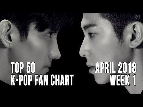 April 2018 K-Pop Charts