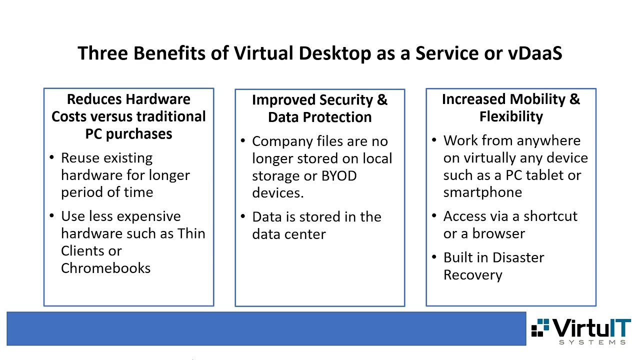 What You Need To Know About A Remote Virtual Desktop Solution