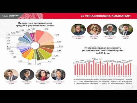 Высокодоходные инвестиции в Questra Holdings
